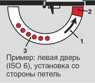 Стандартные функции и опции. Доводчик дверной DORMA TS-77.